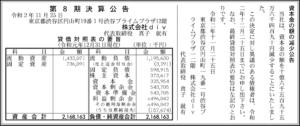 株式会社div 第8期決算公告